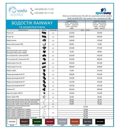 Водосточные системы и софиты от лучших производителей по низкой цене - main